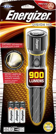 LED Headlamps and Headlights