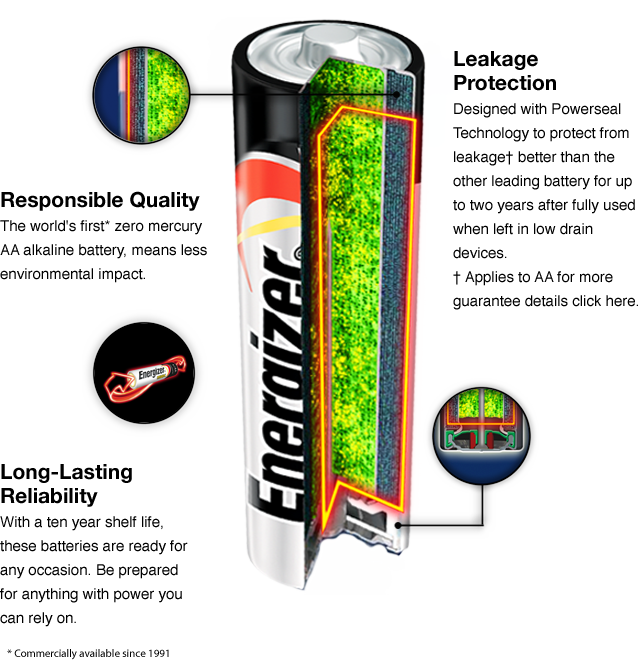 energizer max battery cutaway view showing what is inside the battery
