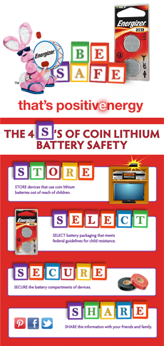 Coin Lithium Battery Safety Energizer