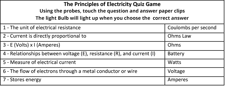 principles-of-electricity-quiz-game